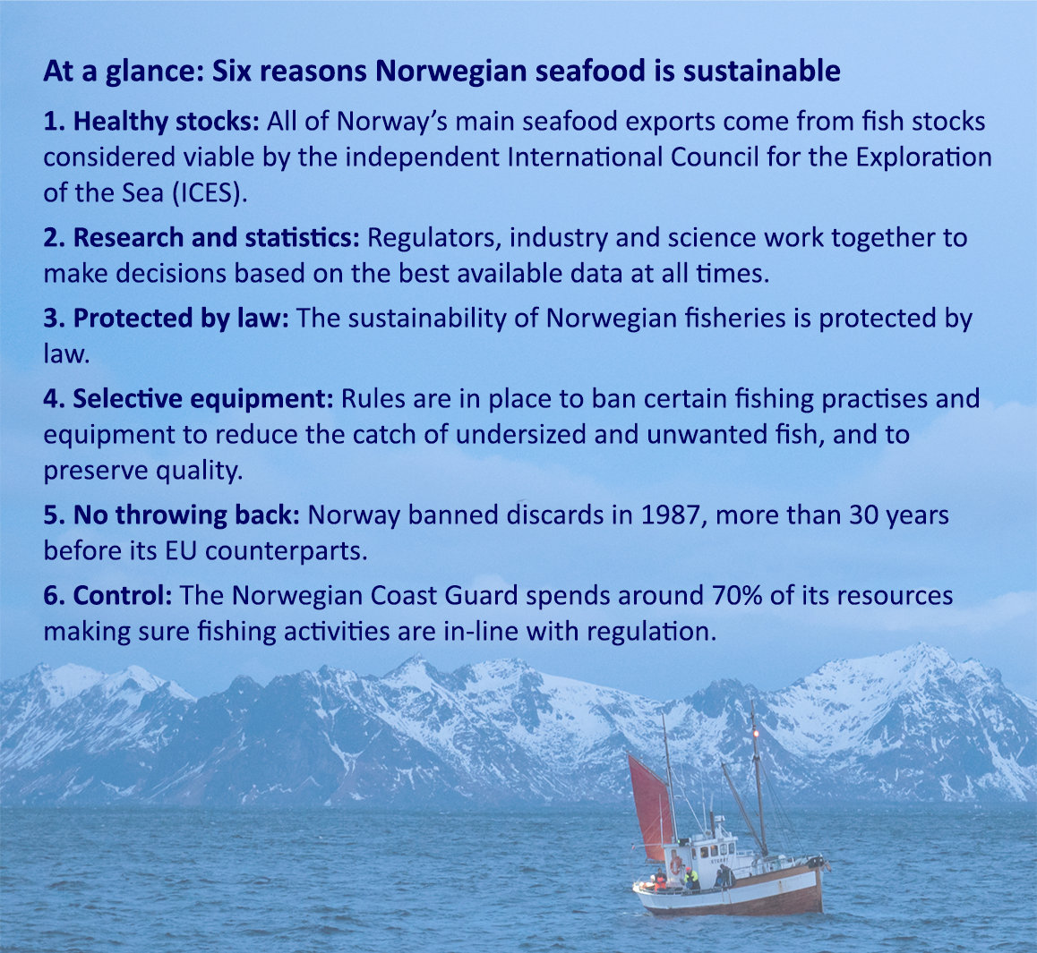 Six reasons Norwegian seafood is sustainable